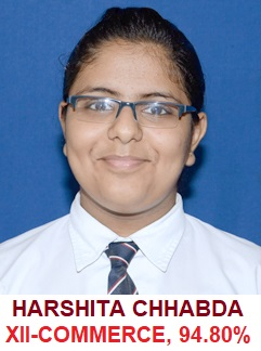 28 HARSHITA CHHABDA